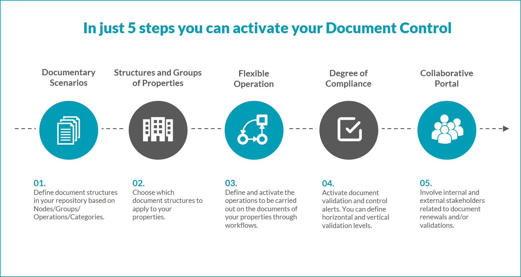 ROSMIMAN® SmartDOC: Intelligent Document Management for Facility Managers